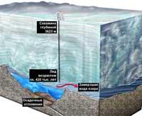 Жизнь под льдами Антарктиды