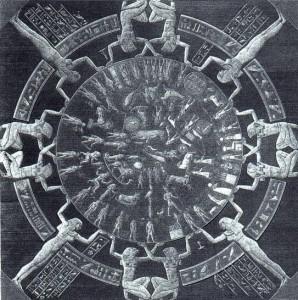 Древнеегипетская фреска со знаками Зодиака